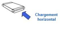 chargement horizontal